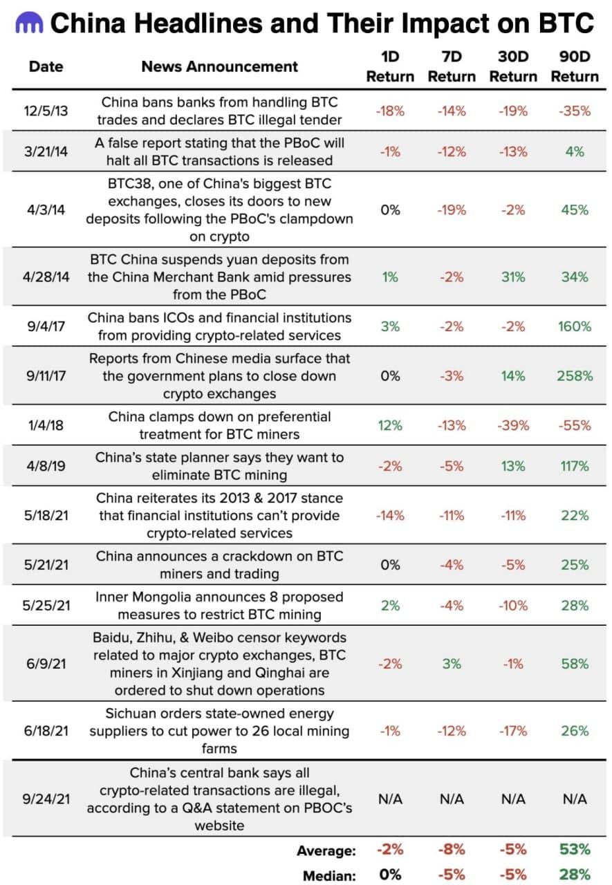 Por qué China no quiere Bitcoin